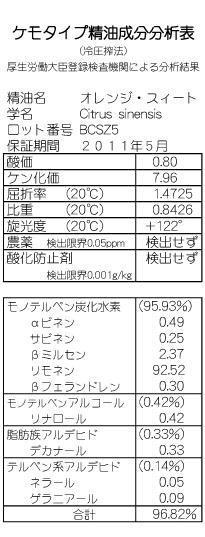 ケモタイプ精油の成分分析